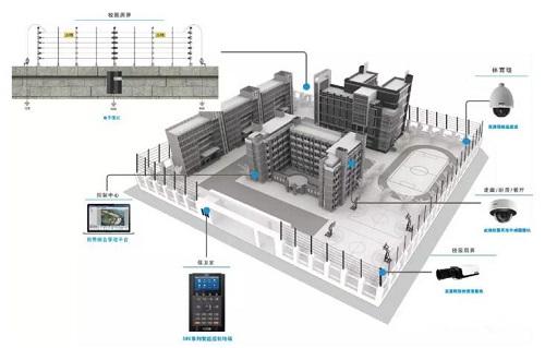 保障校园安全 电子围栏报警系统广泛应用1