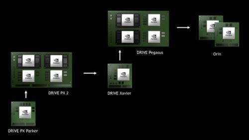 英伟达7nm ARM架构芯片曝光 集成新GPU0