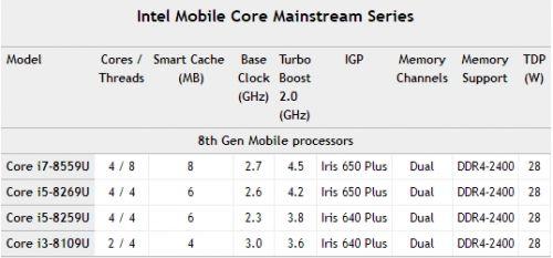 Intel独显首发MCM封装 瞄准游戏市场0