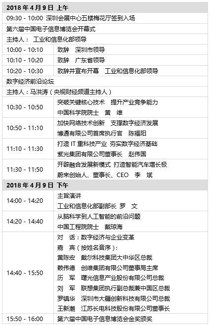 厉害了!4月9日陈福阳、赵伟国、李斌等十余位顶级大咖数字经济前沿论坛同台论道,约吧!2