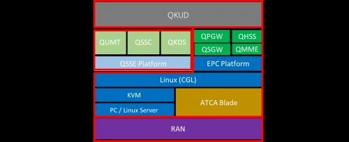 国科量子Q-NET BOX量子安全移动专网应用设备荣获CITE2018金奖4
