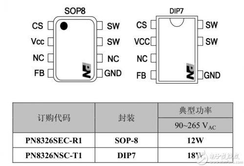 LED恒流驱动芯片开关电源管理芯片PN8326介绍及封装和应用电路0