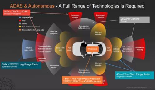AI芯片:未来将无处不在1