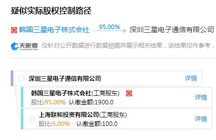 三星转移业务重点 深圳工厂整体裁撤0