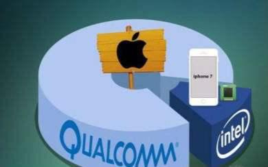 """面对5G市场,""""霸王""""高通首次下调专利费1"""
