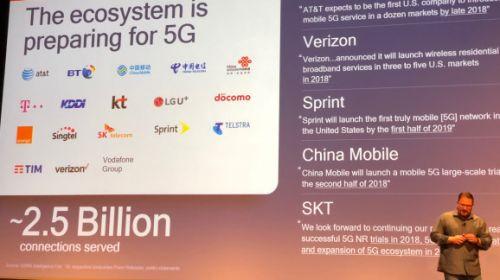 首批5G手机最早今年面世,速度可达4Gbps0