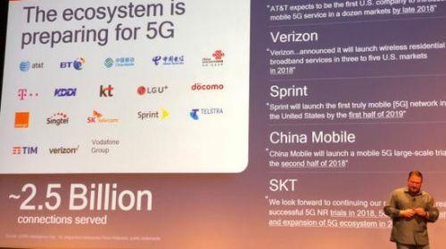 高通:首批5G手机最早今年面世 下载速度4倍于4G网络0