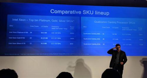 高通服务器芯片负责人离职 因难挑战Intel x86霸权0