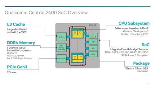 高通服务器芯片负责人离职 因难挑战Intel x86霸权1