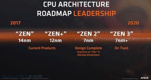 AMD全面迈入7nm!Zen2处理器/新Vega显卡均已完工1