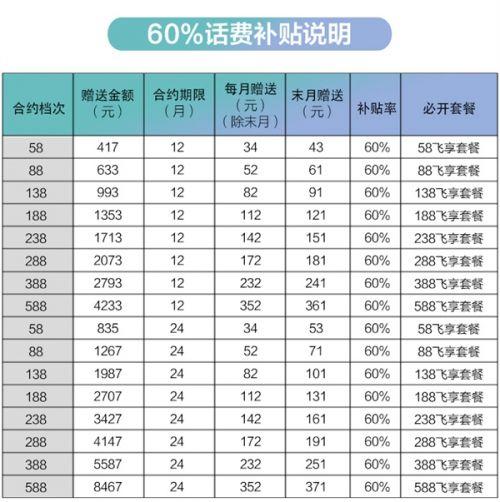 三星特发S9 4G+智版:5799元补贴60%话费2