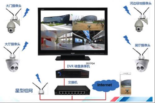 大联大友尚集团推出联芯科技的LC6X00宽频无线资料传输模组1
