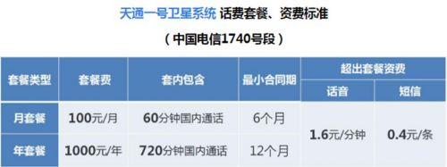 拒绝失联!卫星手机S601开卖:定价12880元,1740号段套餐100元起1