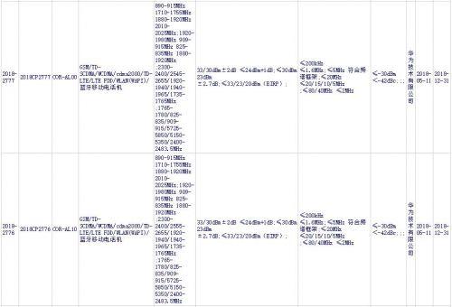 荣耀Note搭载麒麟970 最快6月发布2