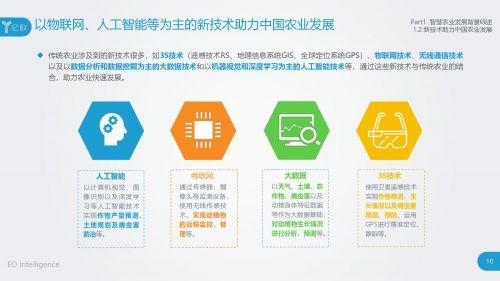 2018智慧农业发展研究报告9