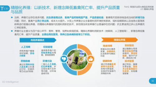 2018智慧农业发展研究报告41