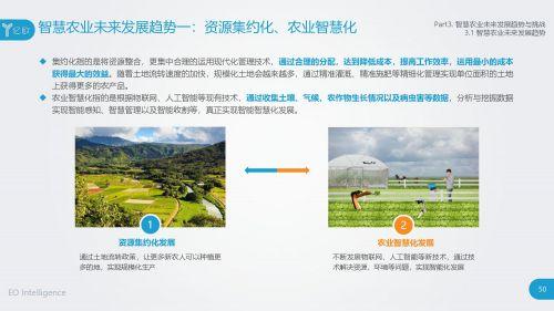 2018智慧农业发展研究报告49