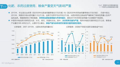 2018智慧农业发展研究报告7