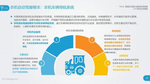 2018智慧农业发展研究报告38