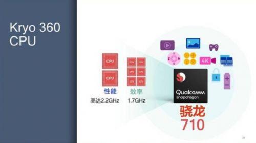 高通骁龙710移动平台发布,国产安防芯何时引爆全球?0