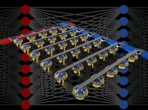 【前景】IBM全新AI芯片算力是GPU的100倍1