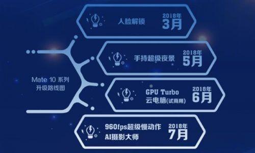首款搭载GPU Turbo的华为手机!Mate 10系列再增值5