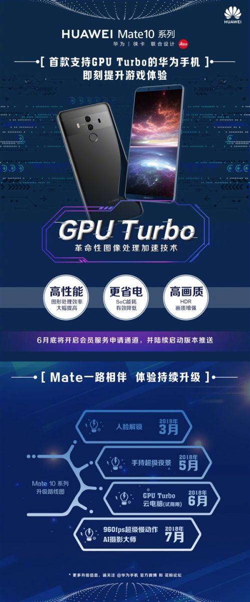 华为Mate 10系列即将支持云电脑服务3