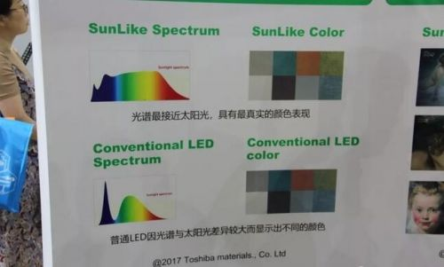 """全光谱、太阳光谱""""走红"""" 光亚展创新元素激烈""""碰撞""""3"""