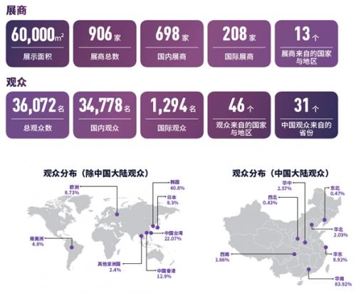 2018深圳国际全触与显示展:柔显迎未来6