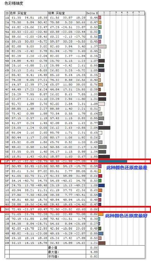 23.8英寸最有性价比?AOC 24E1H新品评测11