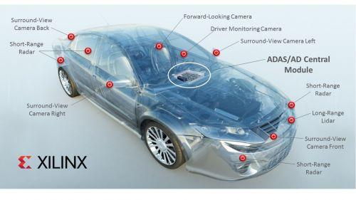 戴姆勒携手Xilinx驱动人工智能汽车应用0