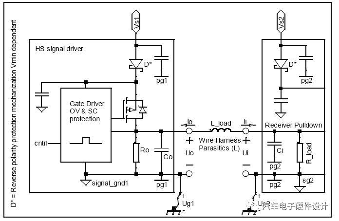 ams推出全新环境光和接近传感器系列产品0