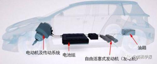 自由活塞发动机基本原理及在增程式电动汽车上应用解析0