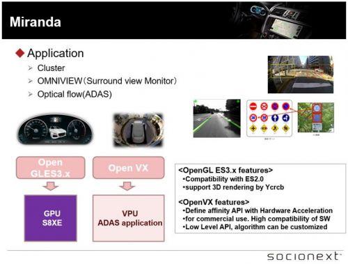 集成人机交互和ADAS系统11
