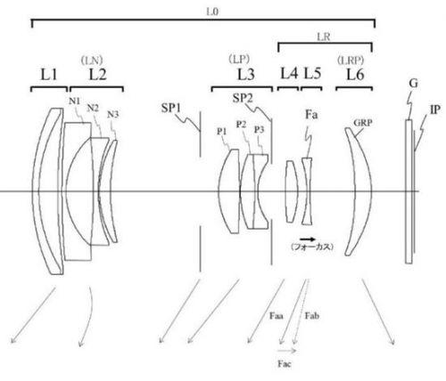 为无反准备 佳能公布新16-60mm镜头专利0