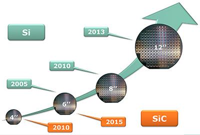 【预测】手机之外,联发科明年将在四大领域发力1