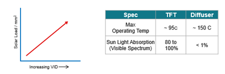 了解和利用增强现实抬头显示的太阳能负载4