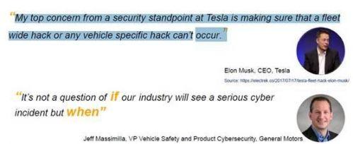 """""""黑客""""屡入侵 汽车网络安全如何保证?1"""