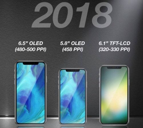 苹果LCD版iPhone或引领新一波技术走向4