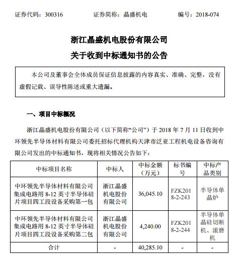 强强联合,晶盛机电中标中环股份4.03亿元采购项目0
