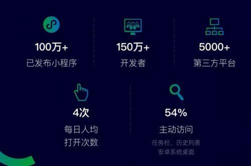 微信小程序公布最新数据:已上线超过100万个0