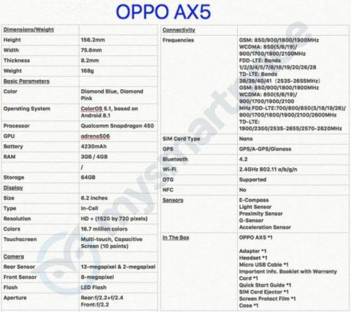 OPPO AX5参数规格曝光 内置4230毫安时大电池0