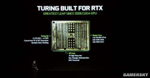 英伟达发布RTX 2080等三款显卡 实时光线追踪增强0