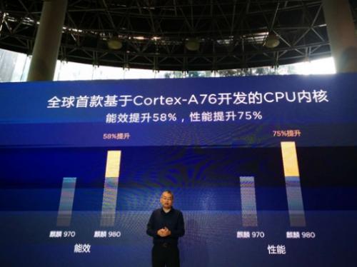 华为麒麟980国内正式发布!七大世界第一 AI新台阶5