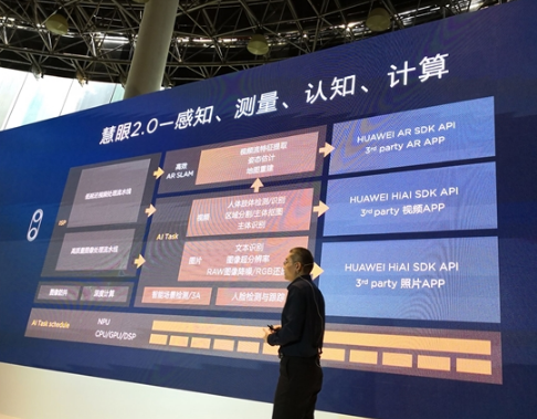 华为麒麟980国内正式发布!七大世界第一 AI新台阶17
