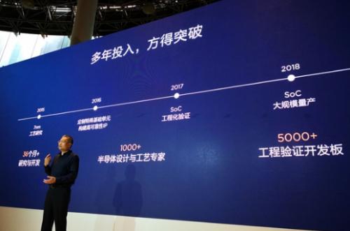 华为麒麟980国内正式发布!七大世界第一 AI新台阶1