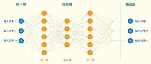 银发族照护:当银发族遇上人工智能和物联网2