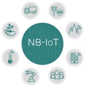 中国电信发布NB-IoT终端开发参考白皮书0