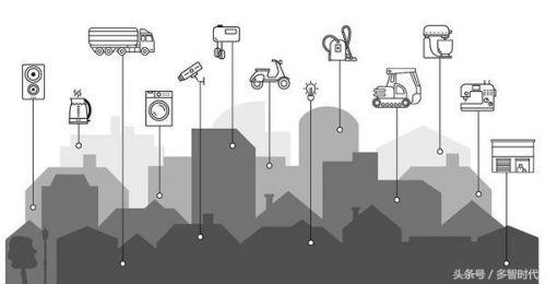 万物互联大时代,离不开Sigfox、LoRa、NB-IoT的无线传输技术 Sigfox,LoRa,NB-IoT,万物互联0