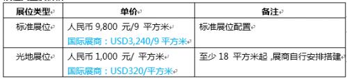 第23届中国国际激光、光电子及光电显示产品展览会2
